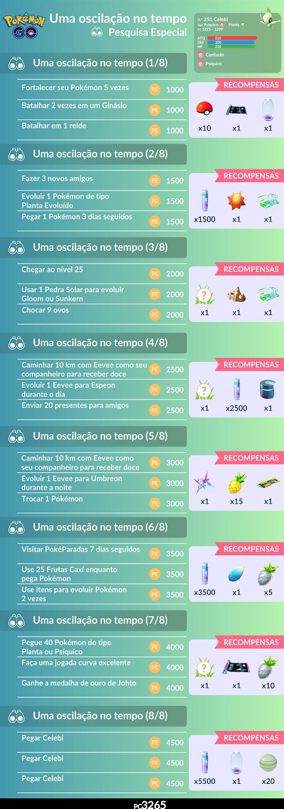 Pesquisa Especial: Celebi em Pokémon GO