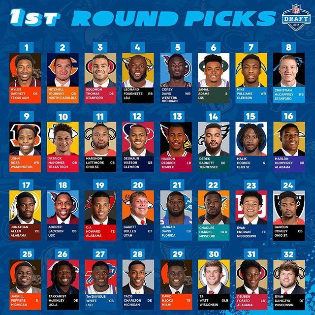 Draft da NFL