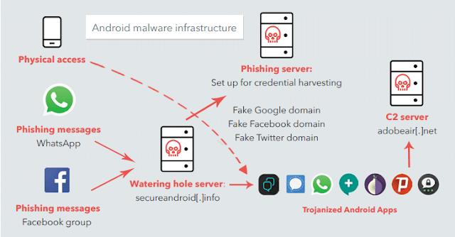 devlet-destekli-hacker-grubu