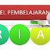 Hakikat Model Pembelajaran ARIAS (Assurance, Relevance, Interest, Assessment and Satisfaction)