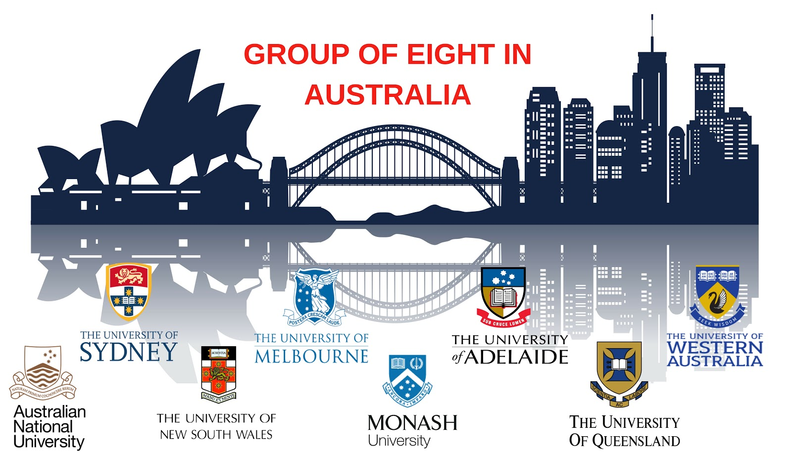 Image result for group of eight universities