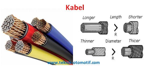 Komponen Dan Rangkaian Sistem Kelistrikan Klakson  Horn