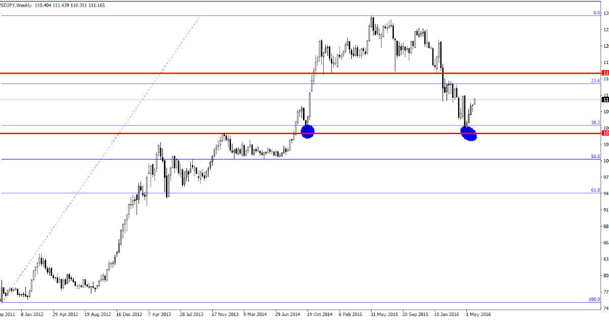 Fxjo Aboki Fx: FOREX: Dollar rallies after Janet Yellen said that an interest rate hike is ...