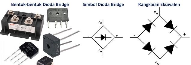 Prinsip Kerja Dioda Bridge - Pustaka Tigarambu