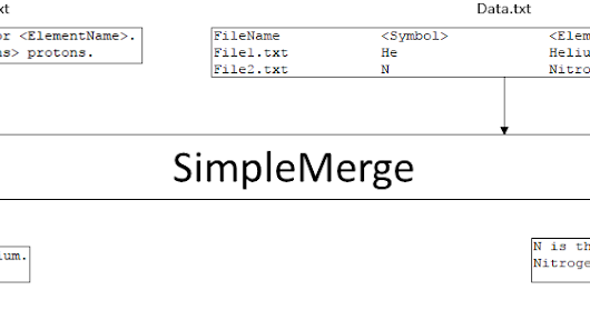Merge A Data Set With A Template File To Generate Output Files