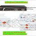 Introduction to Riverbed Steelhead CX770 WAN optimization