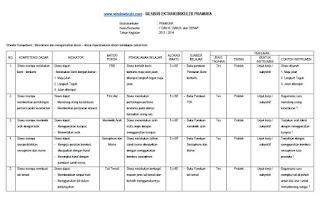 DOWNLOAD SILABUS EKSTRAKURIKULER PRAMUKA PENGGALANG - SILABUS PRAMUKA PDF