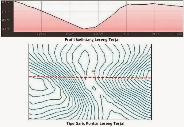 Lucrarea la curs: Aproximarea unei funcții prin metoda celor mai mici pătrate.