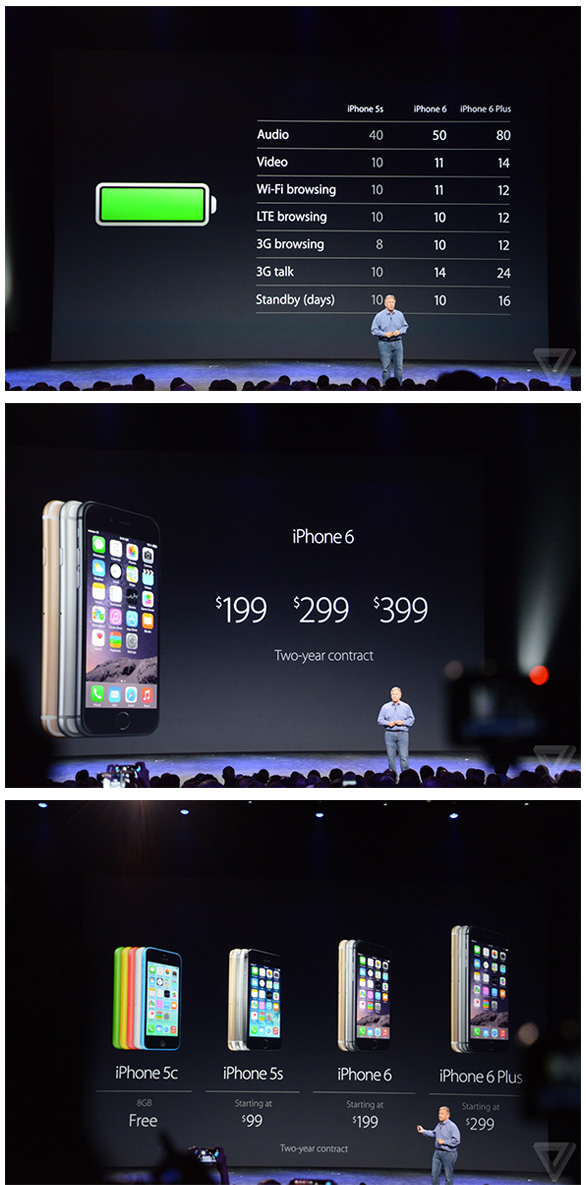 iPhone 6 dan iPhone 6 Plus - Hairan Blog