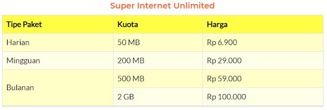 Paket Super Unlimited Im3