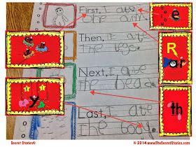 Kindergartners can't write ANYTHING if all they know are the individual letters sounds and  10 sight words!