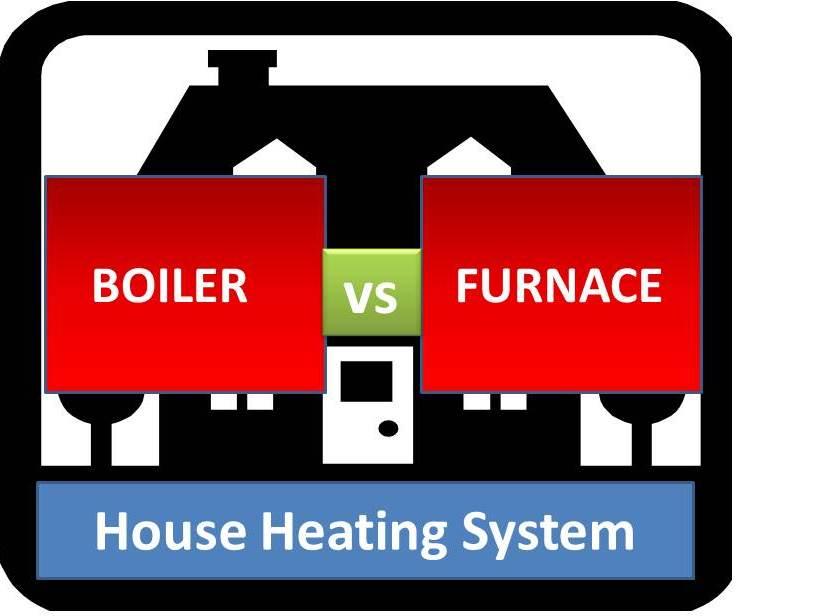 Boiler vs Furnace: Which is Better? ~ mech4study