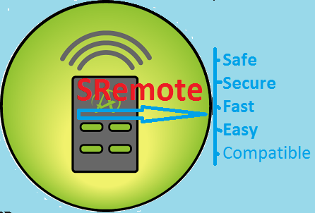 S-Remote- an Easy, Fast and Secure Software to Control a Remote Desktop