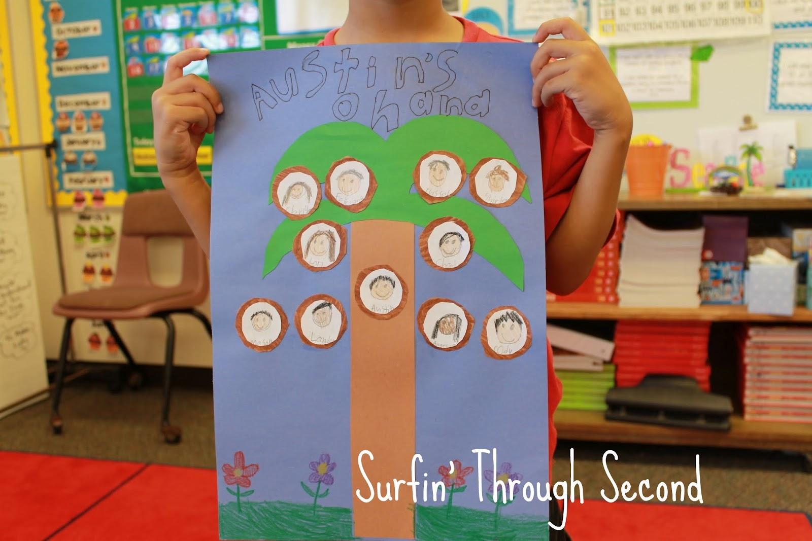 Family Tree Template Family Tree Template Second Grade