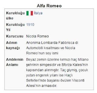 alfa romeo tarihçe