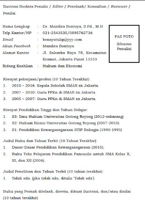 gambar informasi pelaku penerbitan buku teks