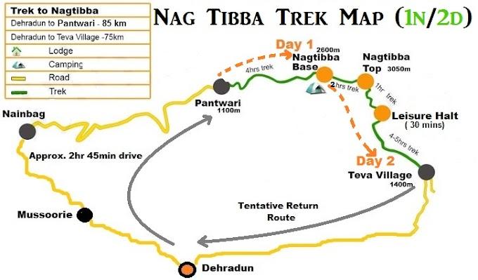 Uttarakhand Nag Tibba Trek | Nag Tibba Trek with camping | Nag Tibba Trek Guide