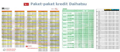 daihatsu palembang kredit