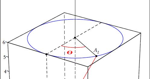 PStricks : applications: Hyperboloïde à une nappe avec