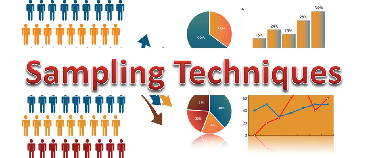 The Tech Pro Kttpro Sampling Techniques Random Systematic