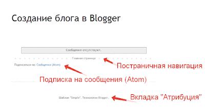 Удаление лишних элементов с блога, созданного в Blogger