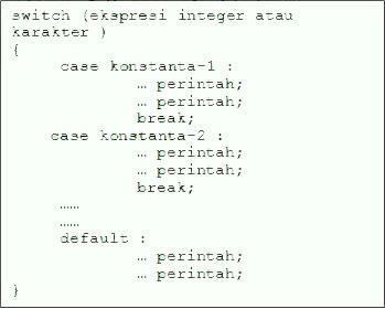 Pernyataan Switch Pada C++
