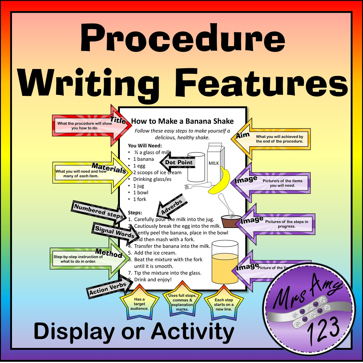 procedural writing Tips on writing effective procedural documents, policies and procedures to add value to your business.