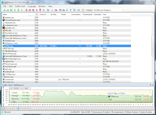 Monitor what eats your internet via NetBalancer 8.2.1