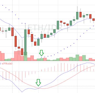 UP Trade / Buy Signal