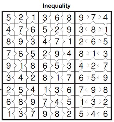 Inequality Sudoku (Fun With Sudoku #40) Solution