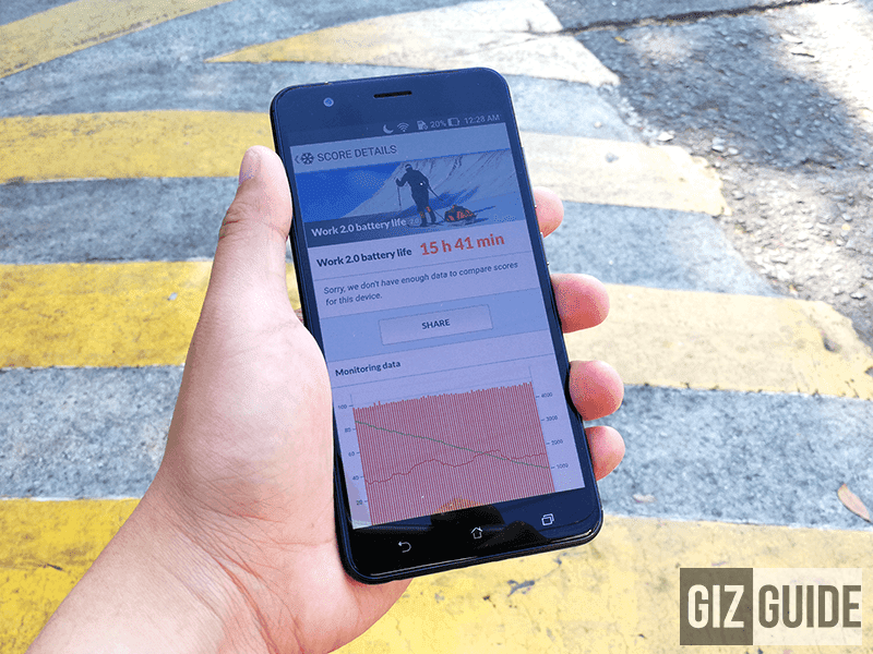 Asus ZenFone 3 Zoom: Battery Test Results
