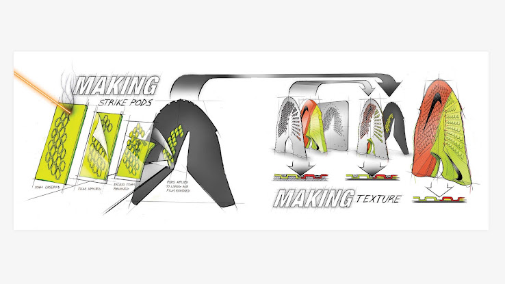 designer football boots 8uw5  Every component of this boot was built for goals