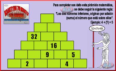 La pirámide matemática