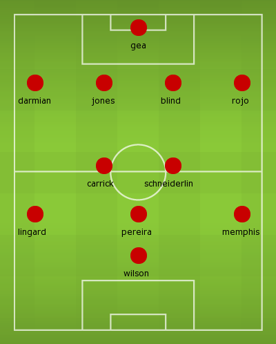 Possible Lineups, Team News, Stats – Manchester United vs Middlesbrough