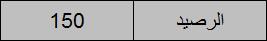 ميزانية الأسرة الشهرية Excel