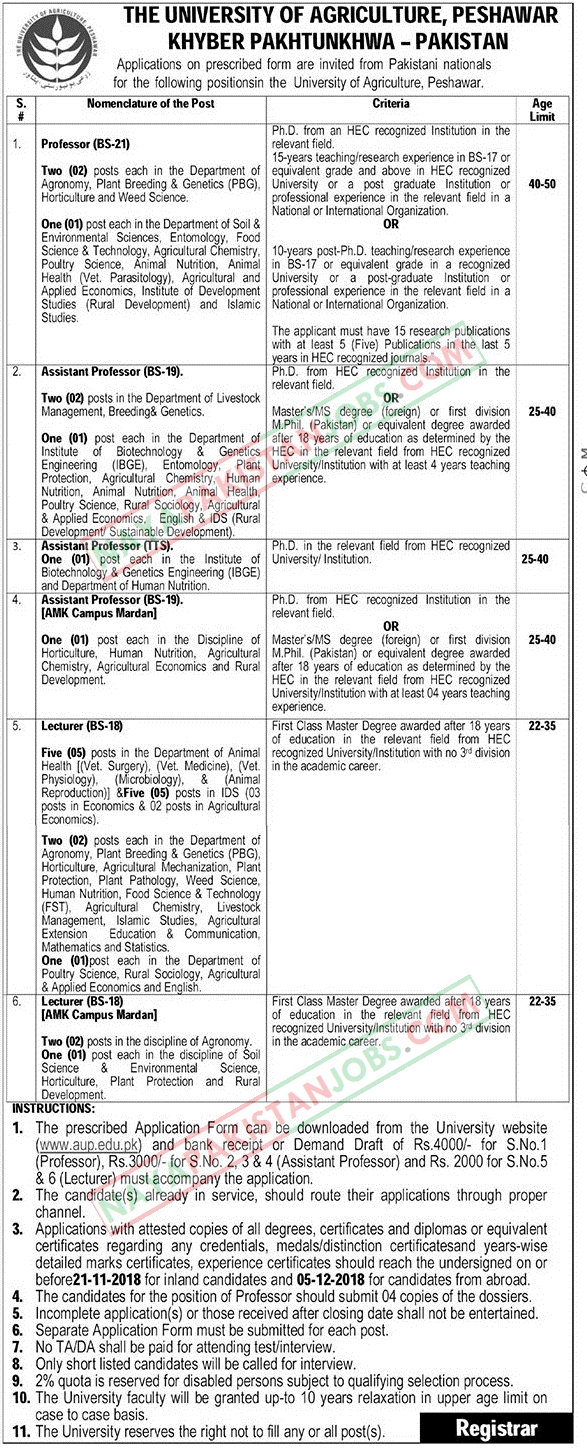 Latest Vacancies Announced in aup.edu.pk The University Of Agriculture Peshawar 22 October 2018 - Naya Pakistan