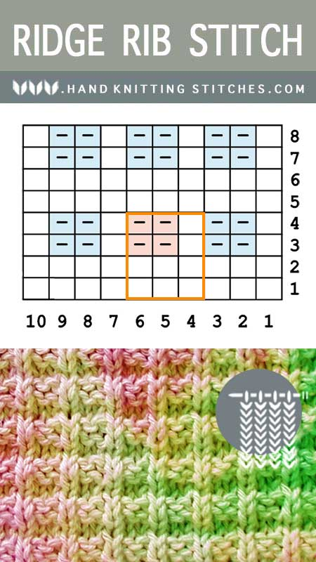Hand Knitting Stitches - Ridge Rib #KnitPurl Pattern Chart