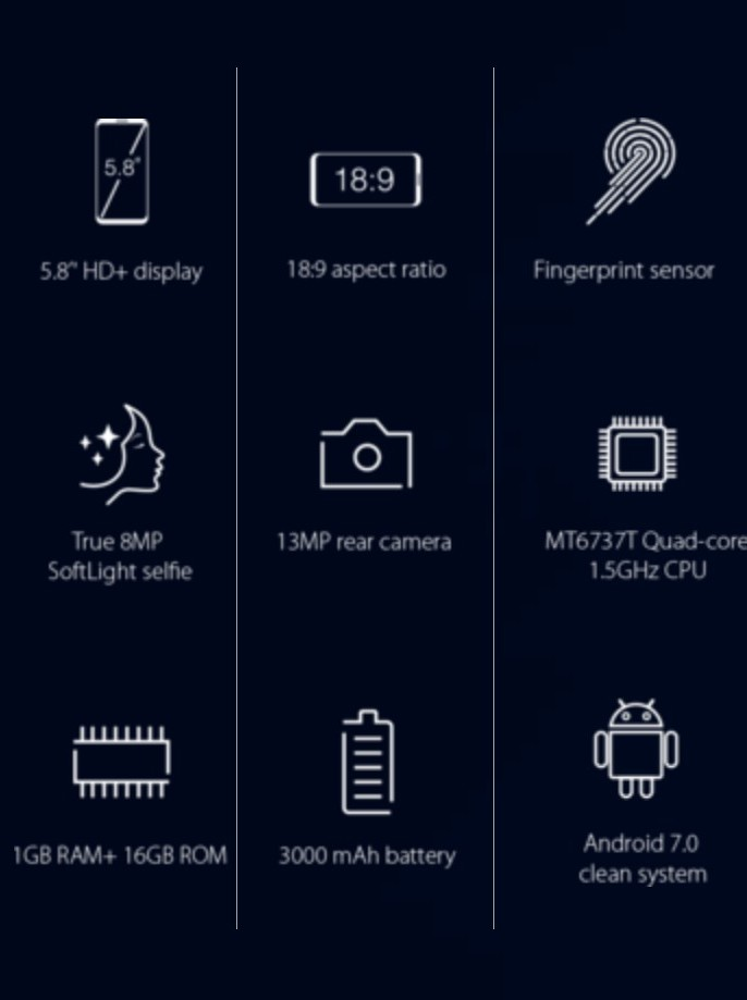Innjoo specifications