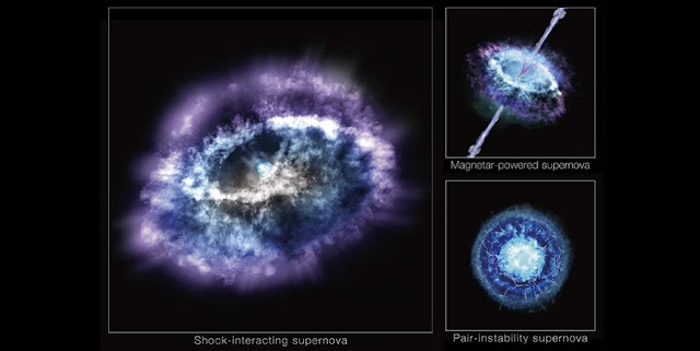 Artist's conception of 3 popular SLSN scenarios: shock-interacting, magnetar-powered and pair-instability supernova. SLSN Gaia16apd is most likely a shock-interacting supernova in which radiating shock waves easily produce enormous amounts of UV light. (Credit: Kavli IPMU)