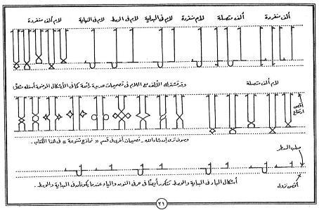 Cara Belajar Kaligrafi