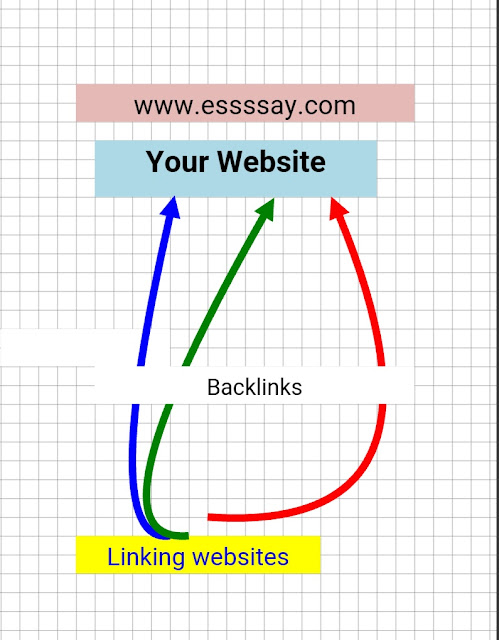 backlink schematic