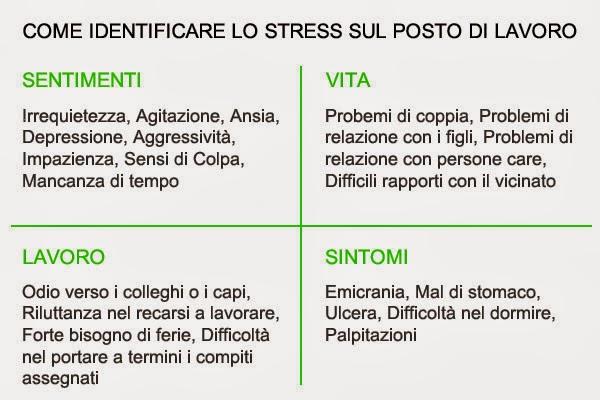 Estremamente THE SECRET OF RAYMOND BARD ॐ: Tutto Sullo Stress Lavoro Correlato NG04
