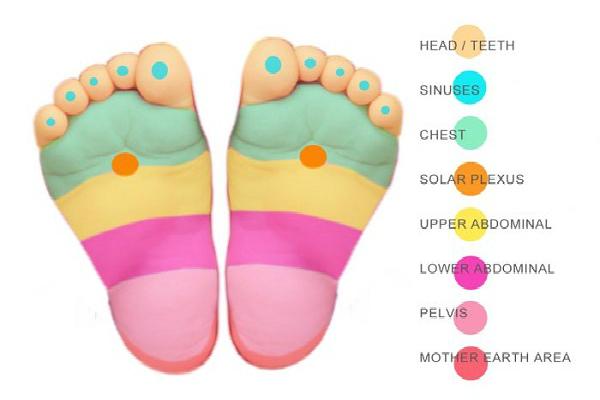 Presionar estos puntos en los pies del bebé para hacerlos parar de llorar inmediatamente
