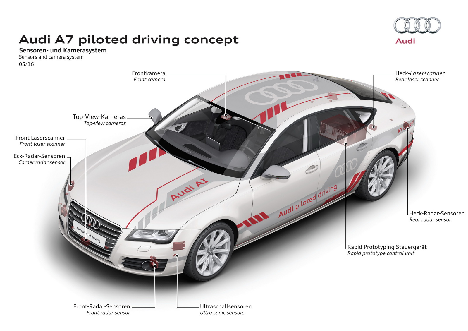 Audi Injects Autonomous A7 Concept With Adaptive Road ... - photo#48