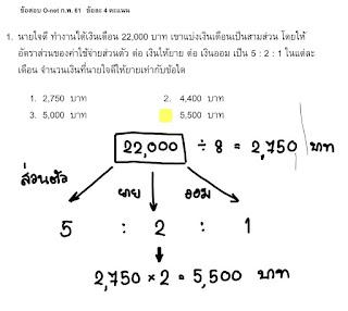 ติวโอเน็ต วิชาคณิตศาสตร์ที่โรงเรียนจุฬาภรณ์ราชวิทยาลัย ชลุรี