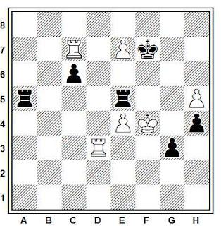 Posición de la partida Kenjin - Fenyu (Chengdú, 1992)