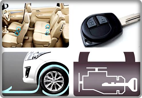 Harga dan Spesifikasi Suzuki Ertiga Sporty Terbaru 2015