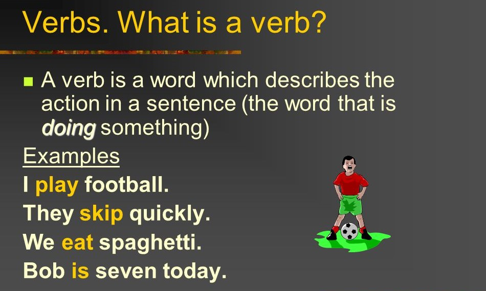 What Are Verbs? - English Grammar A To Z