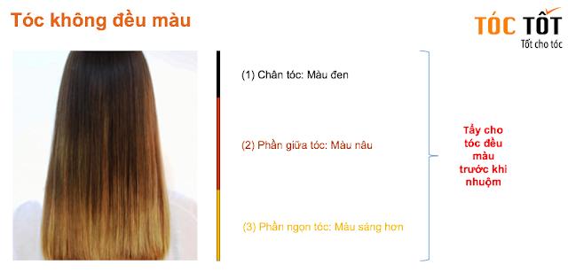 Cách nhuộm màu cho tóc có màu sắc không đều.