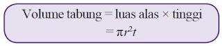 Rumus Volume Tabung (Silinder) dan Contoh Soal Volume Tabung